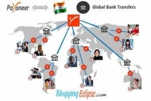 Payoneer Global Bank Transfer India