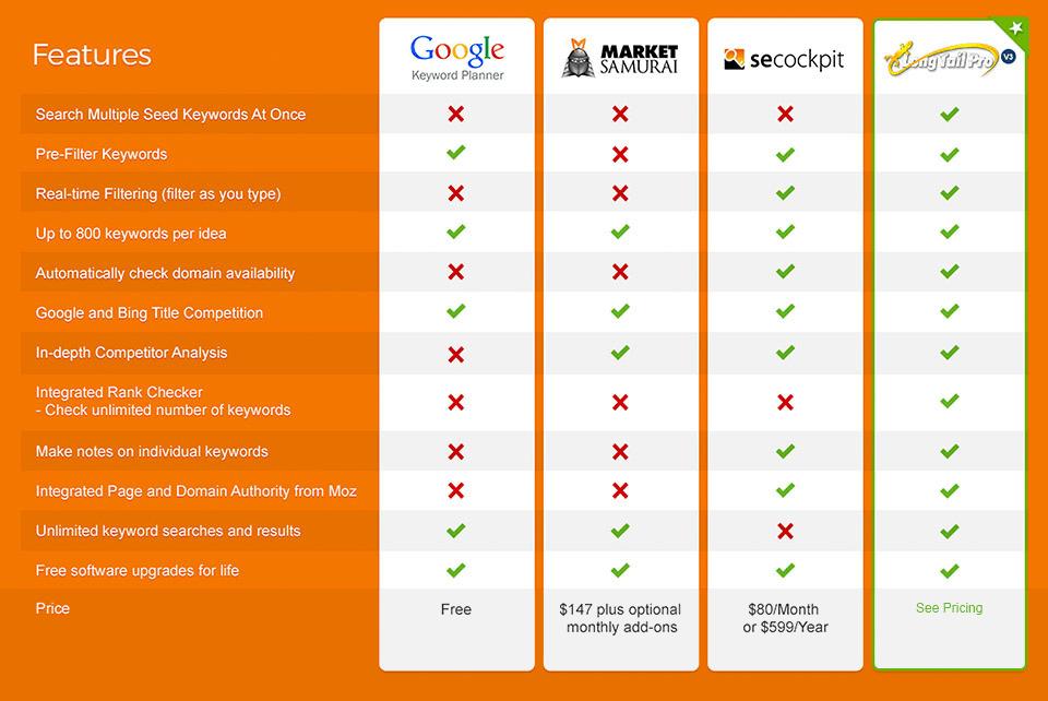 competitor-comparison-nr