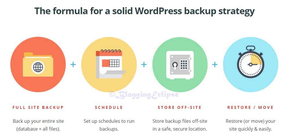 Backup buddy features