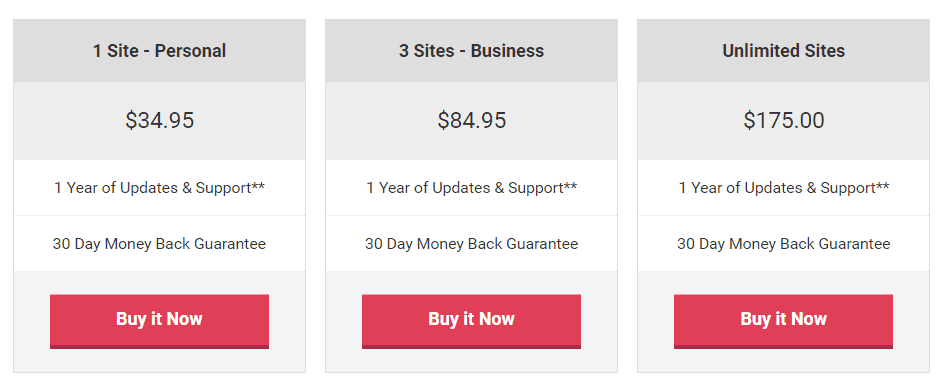wp-coupons-pricing