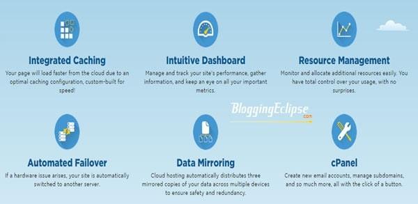 Hostgator cloud hosting features
