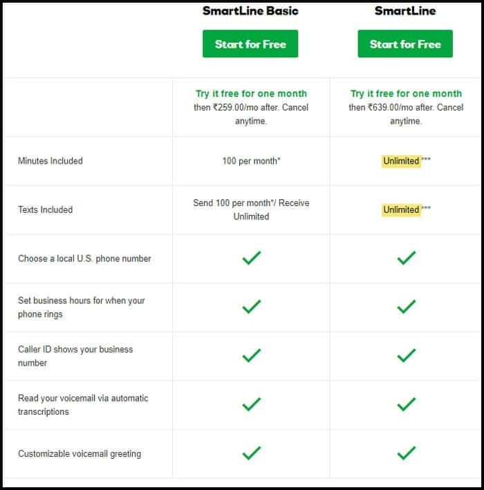 GoDaddy-Smartline-features