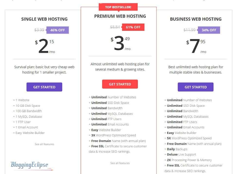 [Updated] Hostinger Review : Premium worry free Web Hosting at a Dime 2