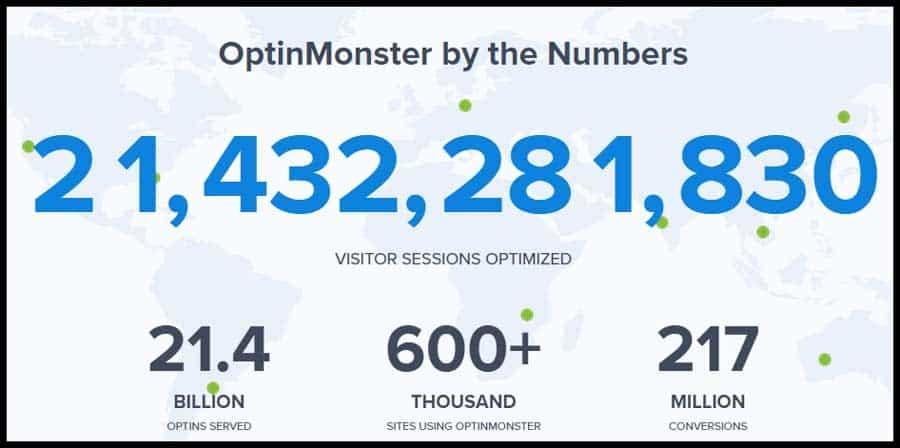 Optinonster-numbers