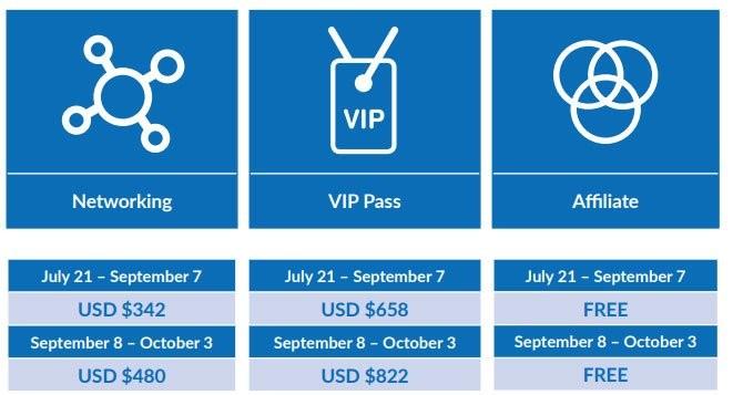 Affiliate-Summit-APAC-2018-Pass-price