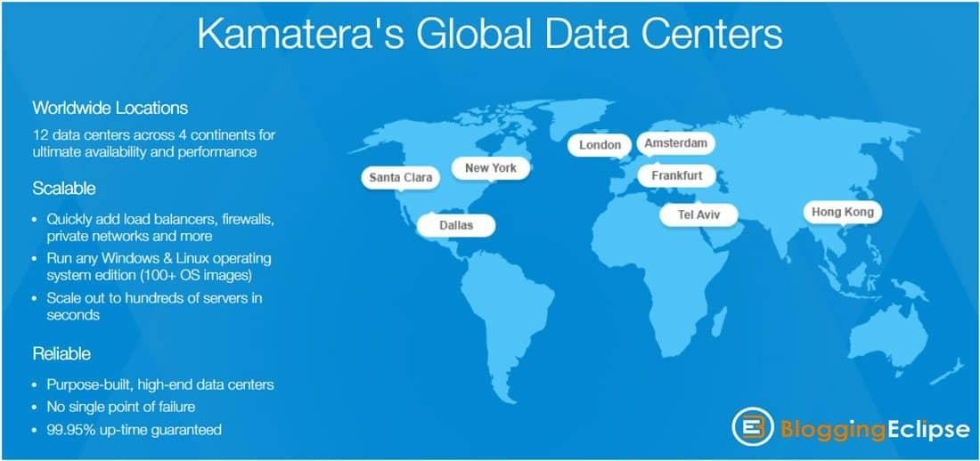 Kamatera-global-data-centers