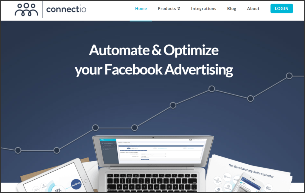 Top 6 Facebook Ads Automation Tools to boost ROI: Updated 2021 7