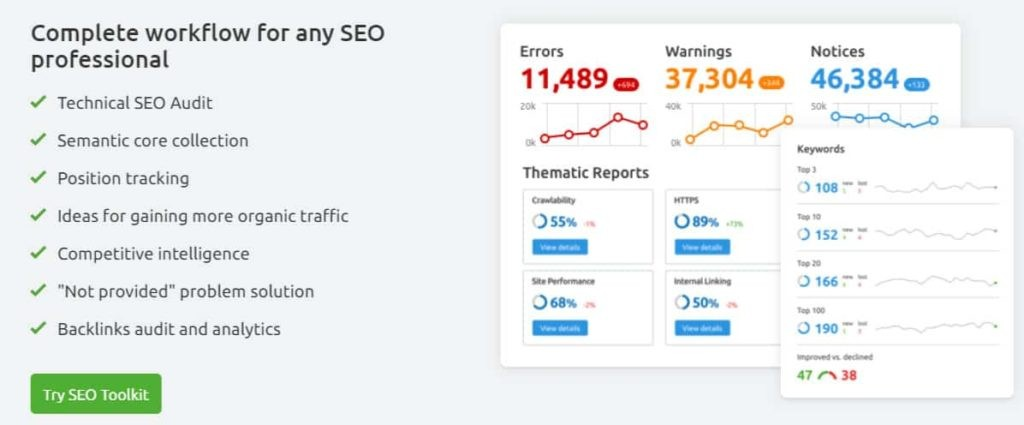 SEMrush Review 2021: Free 30 days Trial Account (Worth $199) 10