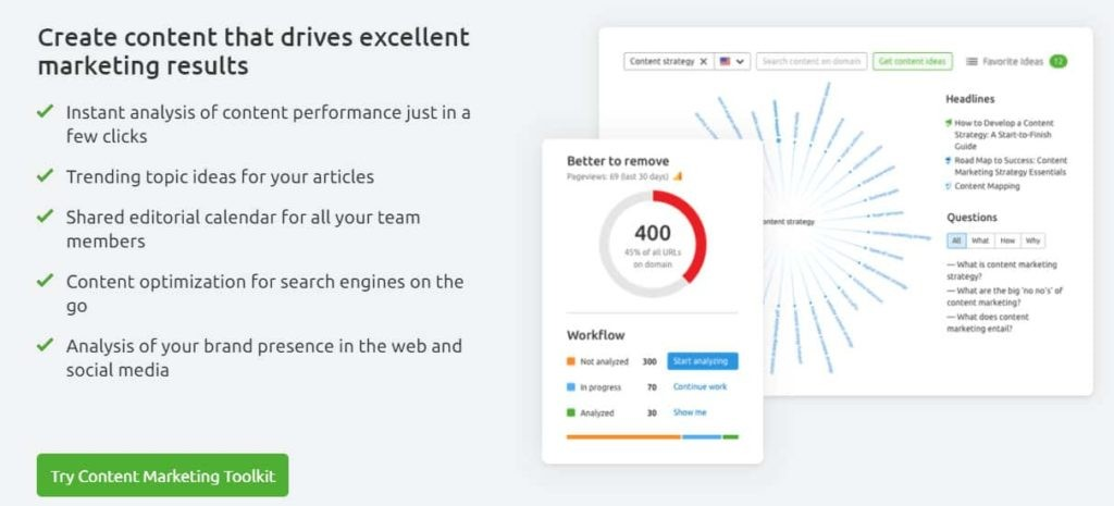 SEMrush Review 2021: Free 30 days Trial Account (Worth $199) 11