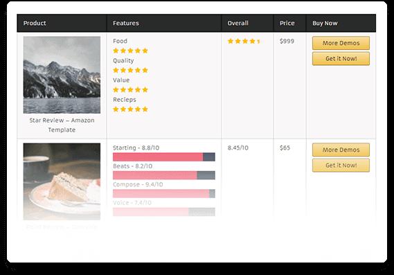 Comparison table WP review pro