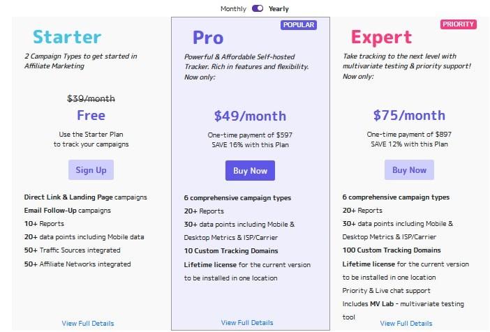 CPVLab Pricing