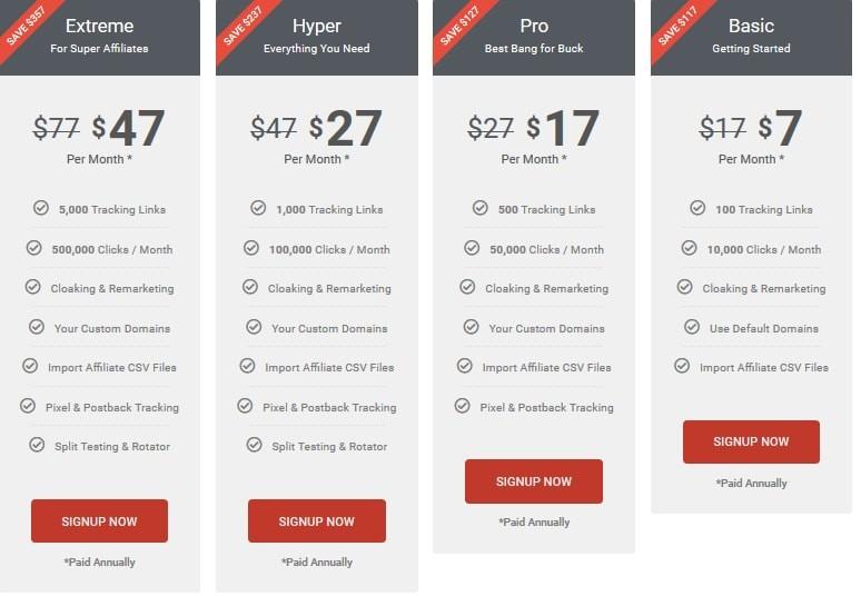 LinkTrackr Pricing