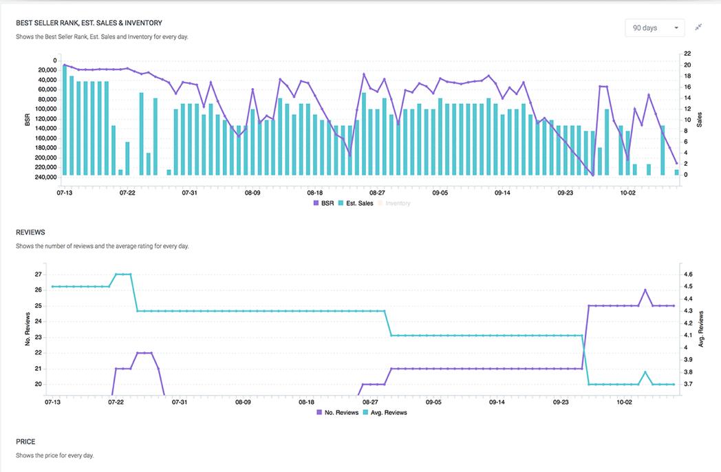 Egrow Product Tracker Tab