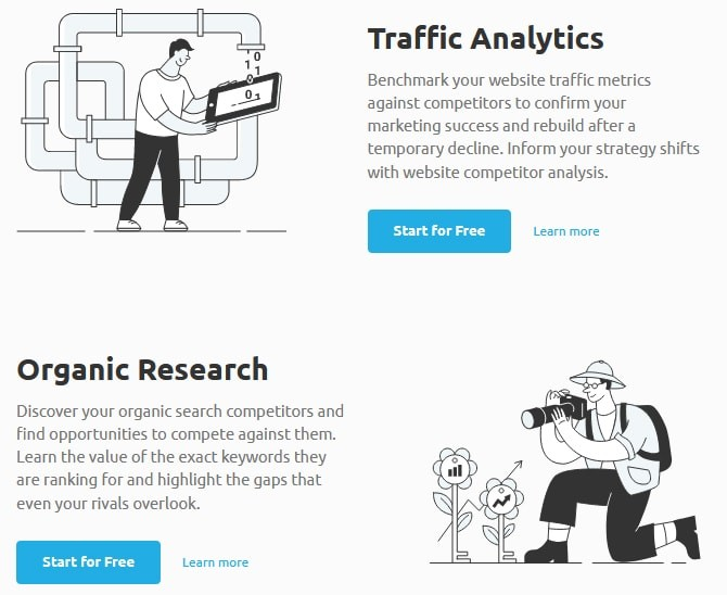 SEMrush Competition Research