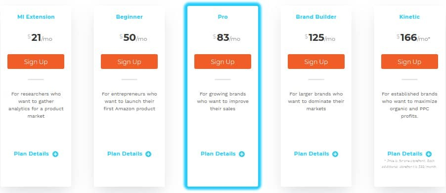 Viral Launch Pricing Plans
