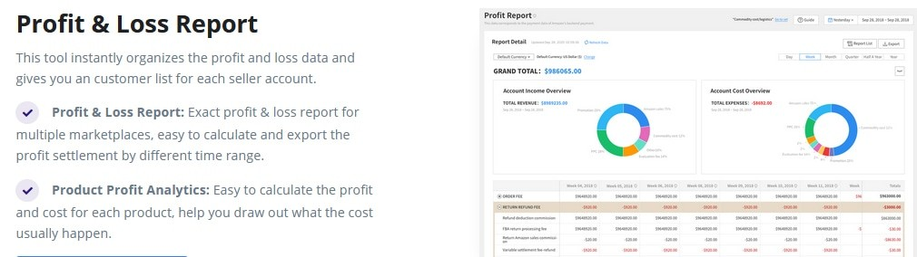 CaptainBI Profit Report Tool