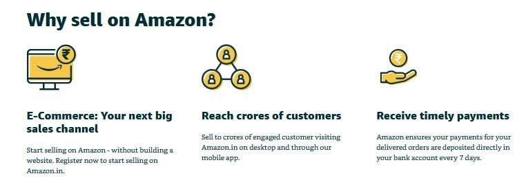 Traffic on Amazon