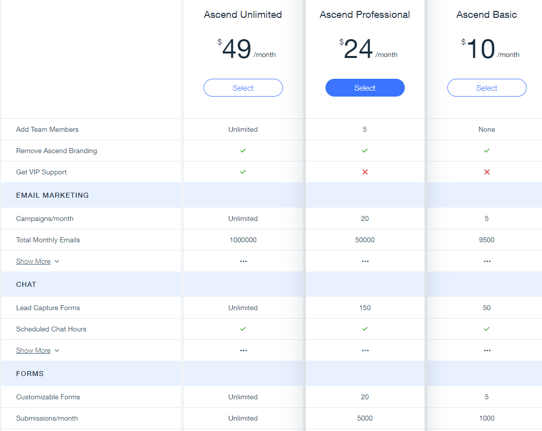 Wix Ascend Pricing Plans