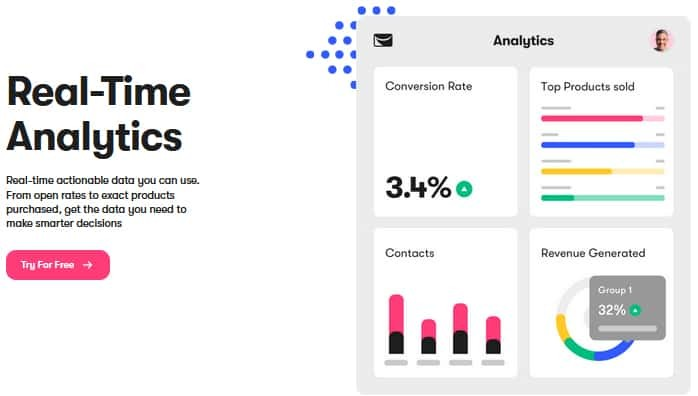 Official Reporting & Analytics