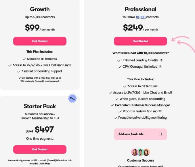 Sendlane Pricing Plans