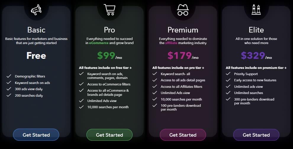 Visto Pricing Plans