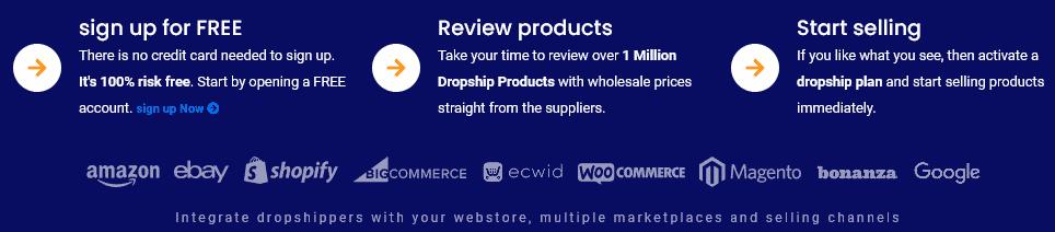 Wholesale2b Promo Code