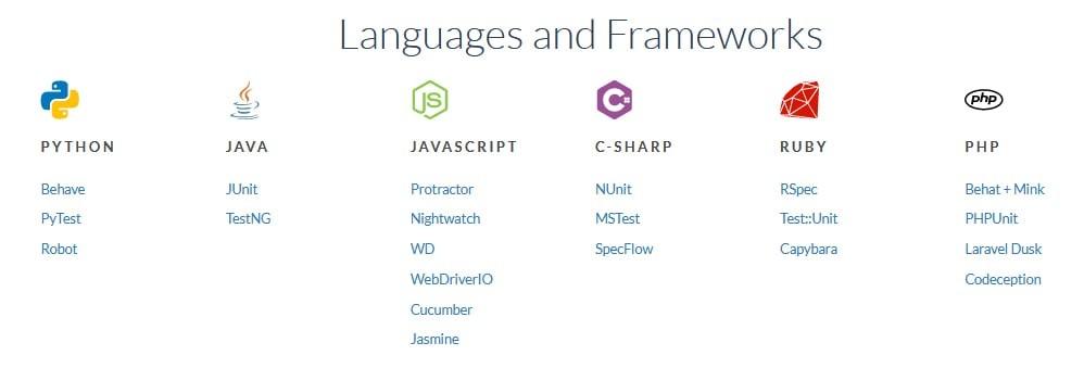 LambdaTest Languages & Framework