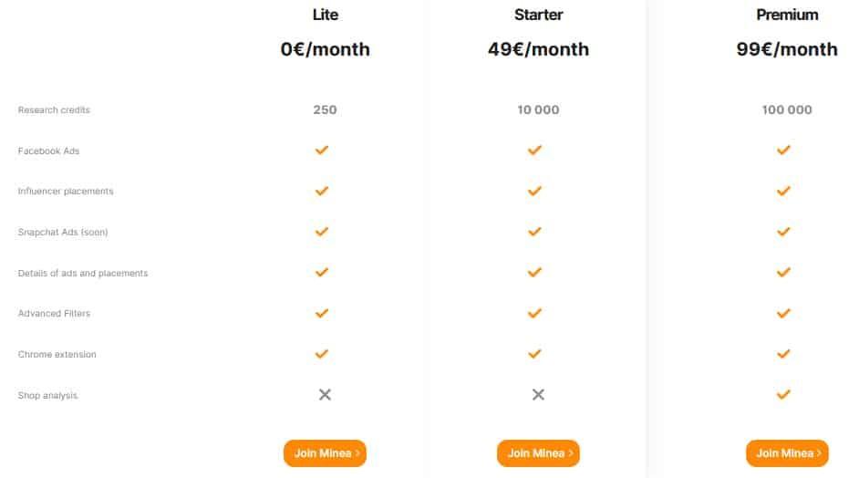 Minea Pricing Plans