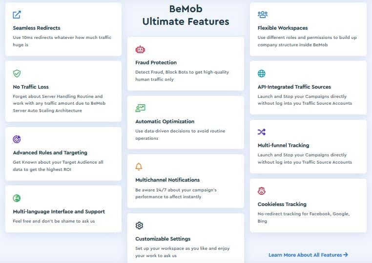 BeMob Features